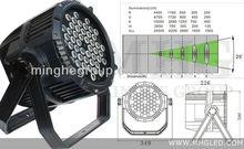 2012 Hot sale 48 pcs 3 watt leds DMX512 LED stage light