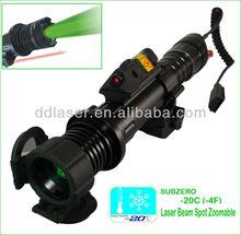 Gun Mounted green Laser scope and IR laser combo