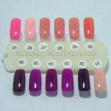 UV gel polish, nail gel polish