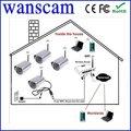 Sistema de câmera ip sem fio wi-fi de longo distância infravermelho ao ar livre impermeável rede ip câmera