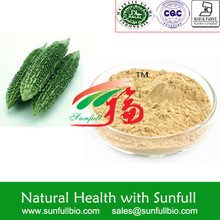 100% pure natural Bitter Gourd Extract 20% Total Saponins
