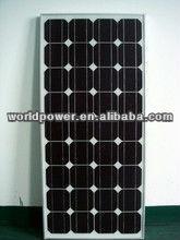 Price Per Watt Monocrystalline Silicon Solar Panel 12V/24V 100W