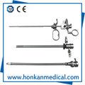 Urología resectoscope