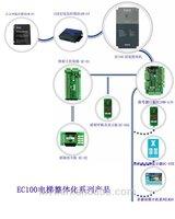 The elevator integrative series products EC100 Elevator Part