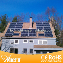 High efficiency low price solar photovoltaic panel 1500w with ce rohs tuv