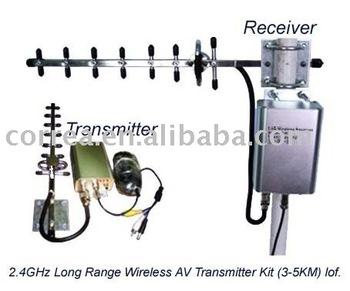 2.4GHz long range AV transmitter and receiver system for wireless camera kit