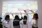 FREE shiping, 80'' USB infrared smart board portable interactive white board i-Interactor (i-Cam & i-Pen) DG-100 Multi-writing