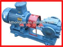 BW series heat insulation hot glue pump