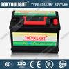 Best Price DIN Standard Maintenance Free 12V Storage Battery DIN75MF 12V75AH For Starting Car