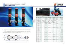 auto spare parts/automobile parts/dump truck hydraulic