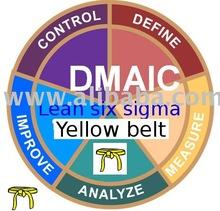video certification trainng - Lean Six Sigma Yellow Belt training + Case studies (shop: www.mindsetyb.yolasite.com)