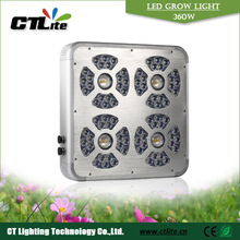 The third generation full spectrum wide coverage red and blue led grow lights