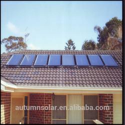 swimming pool solar collectors