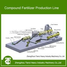 Large Capacity NPK Compound Fertilizer Production Line for Sale