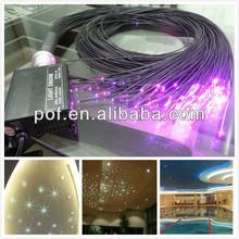 Plastic Optical Illuminated Cable Waterproof , LED Ceiling Light Kit