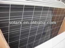 250W Poly Solar Panel Modules FACTORY DIRECT To Russia,Philippines,Pakistan,Nigeria,Mexico etc...