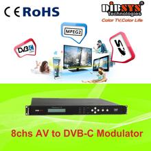 Rentable av a modulador rf para televisión por cable digital de cabecera