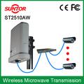 Ghz 2.4 impermeável ao ar livre da antena wi-fi de longo alcance