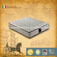 Super quality spring mattress,spring mattress manufacture
