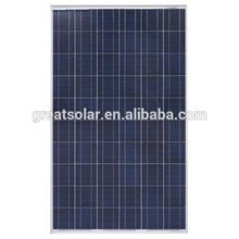 250 watts poly solar panel FACTORY DIRECT to Iran,Australia,Russia,Iran,Philippines etc...