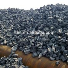met coke /foundry coke/ metallurgical coke suppliers(size25--90mm)