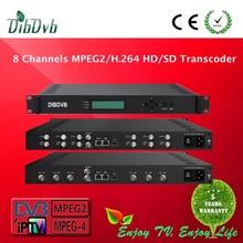 DIBDVB enc3580 Advanced Receiver Transcoder between mpeg2/h.264 hd encoding