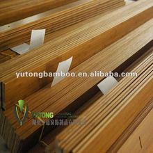 *Qualified indoor horizontal vertical blinds slats- slats