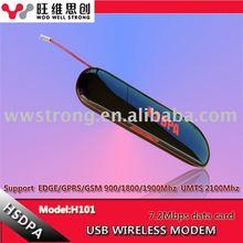 High Speed 3.5G HSDPA 7.2Mbps Wireless Modem