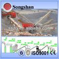 de producción de piedra trituradora de equipos de minería de la máquina