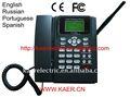 teléfonos de la identificación de llamador
