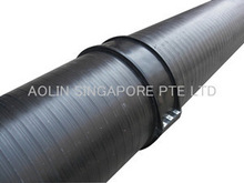 HDPE/PVC Hollow Wall Winding Pipes Fitting/Clamp
