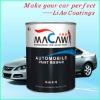 Automotive Refinish Solvent Borne Coating