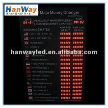 exchange rate led display