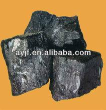 Silicon Barium Calcium saled in 114 Guangzhou Carton Fari