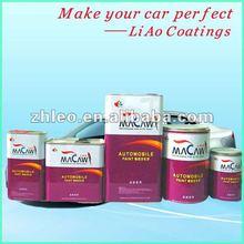Acrylic or Nitrocellulose Matte Black Car Paint