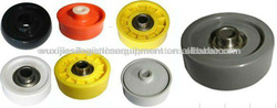 JS Small plastic wheel, Portable PP wheel, Skate wheel rail accessory