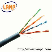 CAT5e-Kabel Preis pro Meter