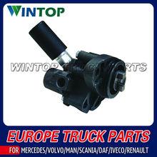 Fuel Pump For Scania 1539298