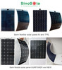 Light Weight Semi Flexible Solar Panel 120W