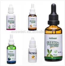 Zero Cal stevia sweetener