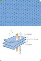 showerproof sms laminated nonwoven fabric for material of Baby and adult diapers