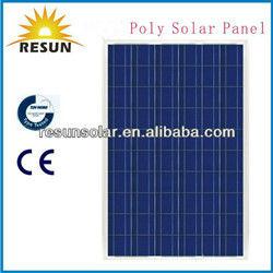 Poly Solar Panel 195W Price per watt with CE,TUV certificate