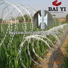 High Quality Razor Wire Prison Fencing