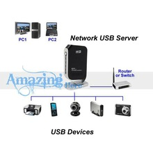 4 Ports USB Ethernet Networking Print Server Hub Printe