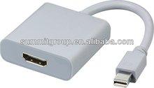 Mini Displayport 1.1a Input and HDMI 1.3b Output