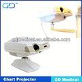 Aprobado por la ce y 12 meses de garantía del proyector huvitz cdc-4000 gcp-30