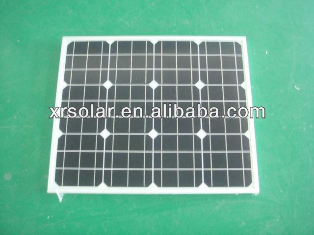 Лучшая цена на ватт солнечные панели