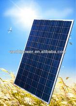 2015 NEW 280 Watt 300 Watt Solar Panel/PV solar panel 300W