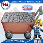 HRC60-65 forging ball steel grinding media for mines(SGS)