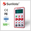 conference digital voting systems V51